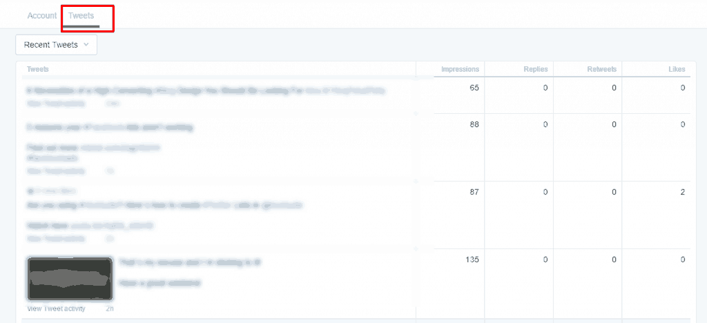 image of twitter analytics tweets