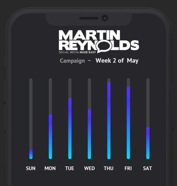 martin reynolds social media management